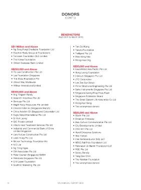 Page 20 - Nanyang Technological University
