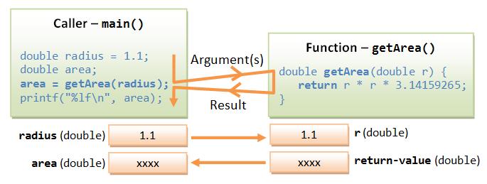 C format specifiers binary options lvrj las vegas review journalbetting