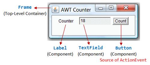 Graphics Programming Exercises - Java Programming Tutorial