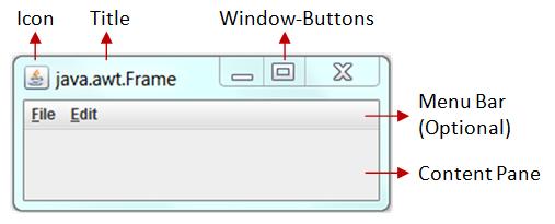 GUI Programming - Java Programming Tutorial