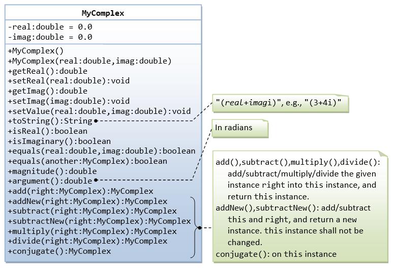 Oop Exercises Java Programming Tutorial