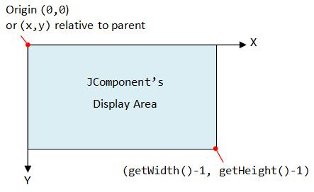 java 3d game programming pdf
