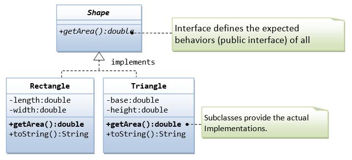 OOP_InterfaceShape.png