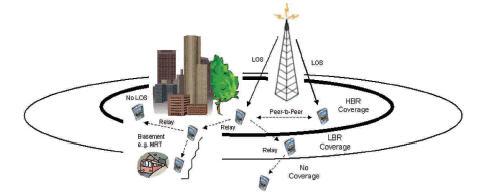 ترجمه مقاله تطبیق نسبت کنترل شده یکپارچه توان در شبکه های مش بی سیم